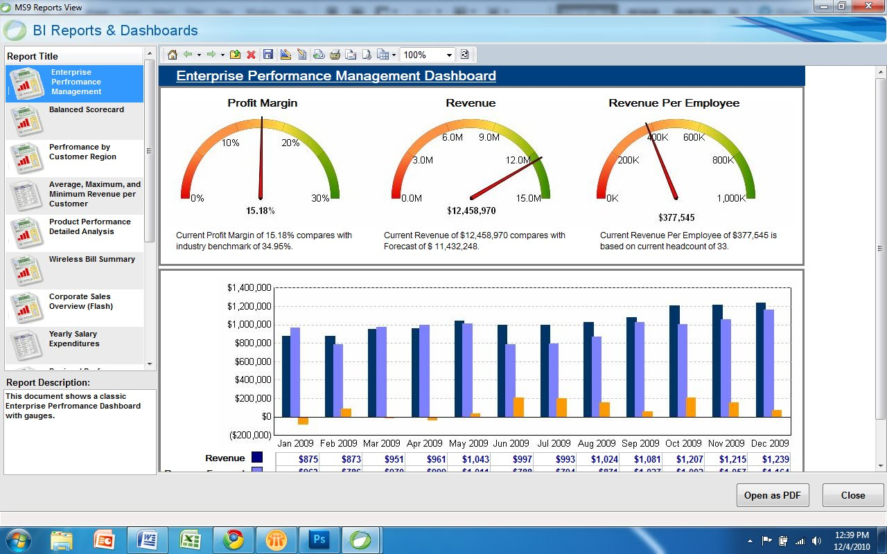Performance Management and the Balanced Scorecard